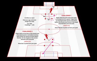 Challenge 7: ShotBox Challenge