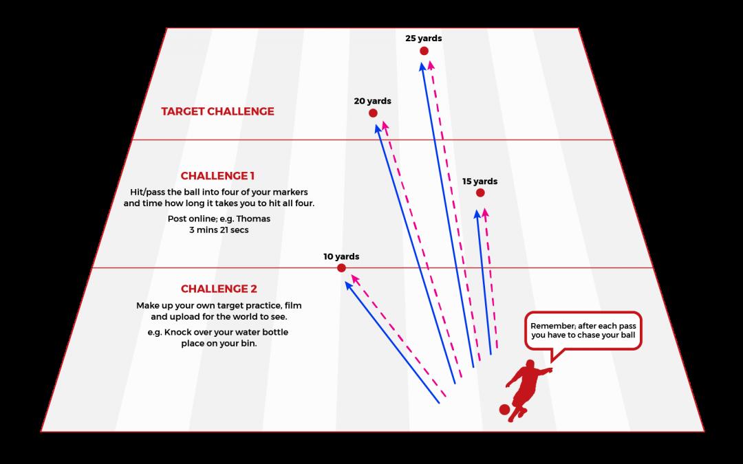 Challenge 9: Targets