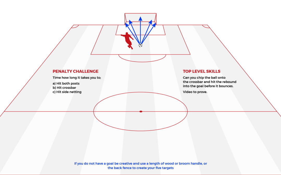 Challenge 19: Shooting Challenge