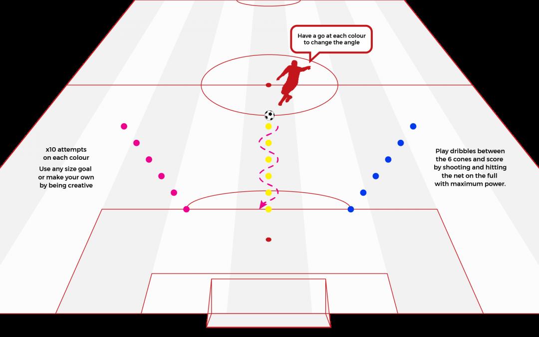 Challenge 14: Juventus Dribbling