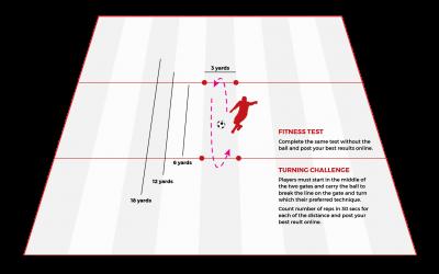 Challenge 18: Turning Challenge
